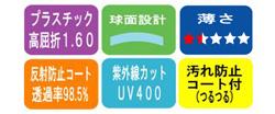 1.60高屈折レンズ【球面タイプUV-400】