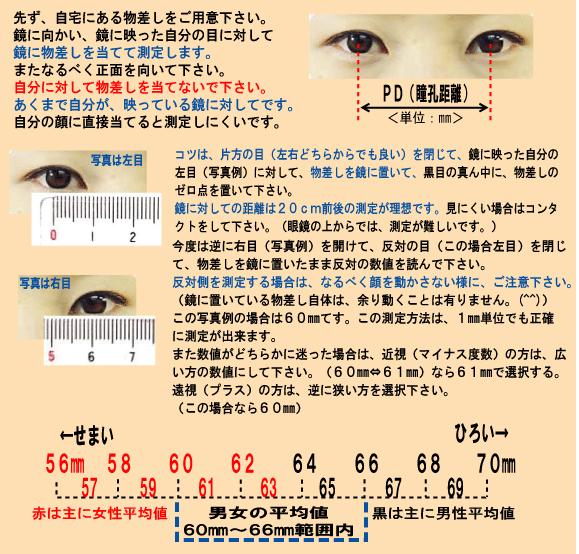 瞳孔間距離の詳細について